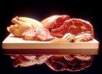 Российские цены на свинину и мясо птицы побили все рекорды